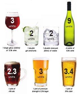 alcohol_units-1